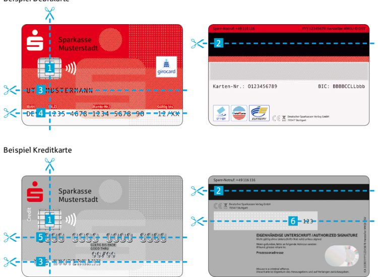 Prüfnummer Kreditkarte Sparkasse